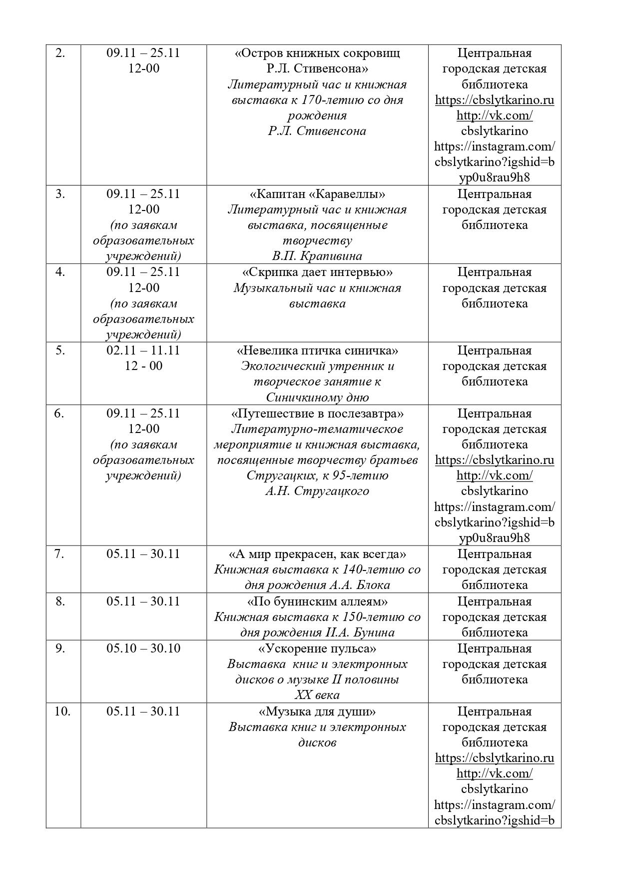 11 План на Ноябрь 2020 МУ ЦБС в Комитет_page-0003