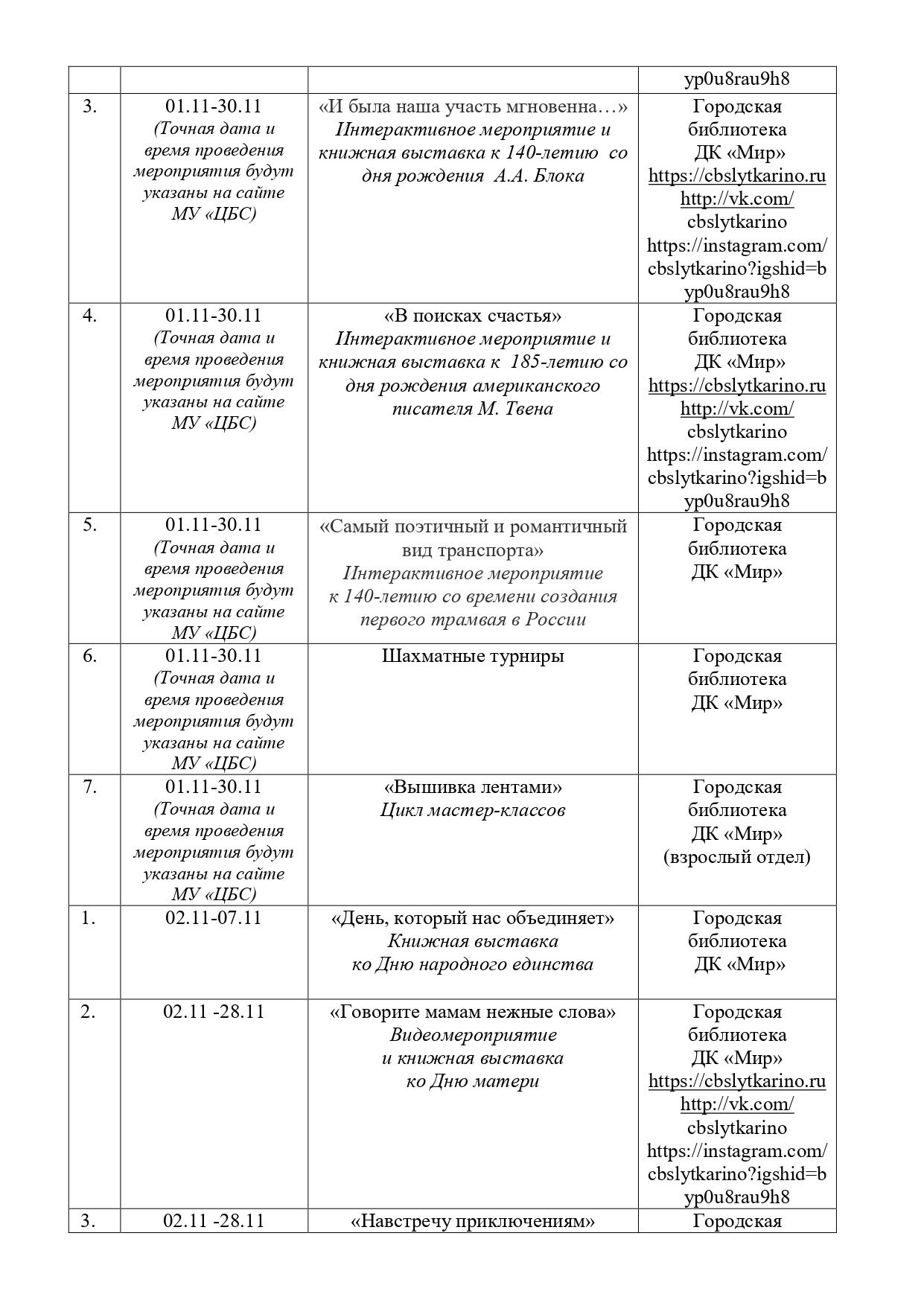 11 План на Ноябрь 2020 МУ ЦБС в Комитет_page-0005